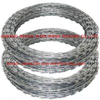 RAZOR WIRE(Email:wallspike@hotmail.com)