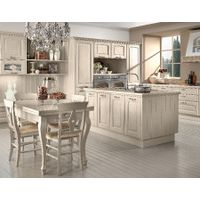 Door Styles For Kitchen Cabinets - housecustomize.com