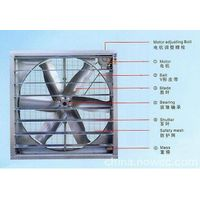poultry exhaust fan/warehouse exhaust fan