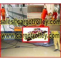 Air bearing movers manual instruction thumbnail image