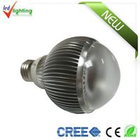 dimmable hight power bulb
