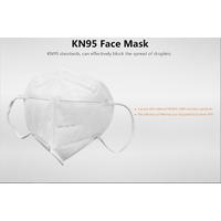 KN95 Civil Face Mask thumbnail image