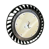 High efficiency LED FLOOD LIGHT