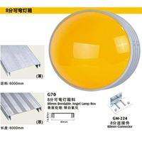 Round advertising illuminated signs vacuum forming light box