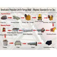 Magnet Separator/Magnetic Separator Manufacturer/Magnetic Separation thumbnail image