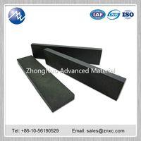 AZO Aluminum Zinc Oxide Square Target