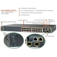 CISCO router 2811 2911 2921 1841 1941 3845 3825 3945 3925