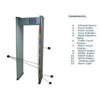 Walkthrough gate | Detector metal portal |  Access control system