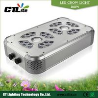 Intelligent Full Spectrum 180w LED Grow light