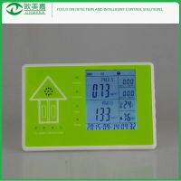 Temperature And Humidity detector For Air Duct Mounting