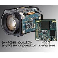 HD-SDI Interface Board SDI-408