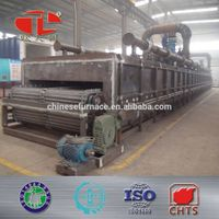 Mesh belt furnace for heat treatment