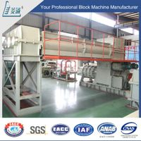 Fully AutomaticAutomatic Red Burning Brick Production Line Shale Earth Clay Brick Machine thumbnail image