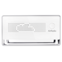 AirRadio air quality monitor pm2.5 CO2 VOC detector