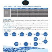 BAW series Coal based Acid-washed Briquetted Activated Carbon