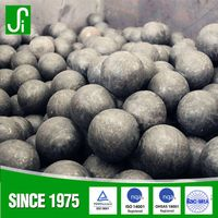 B2/B3/BU material forged grinding ball for ball mill