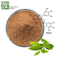 Pure Green Tea Extract 90% EGCG for Weight Loss thumbnail image