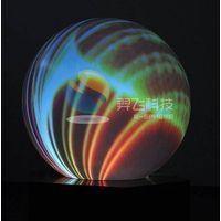 seamless sphere display/projector sphere screen