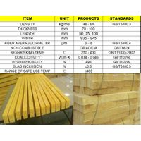 ARTICLE CUTTING GLASS WOOL BOARD