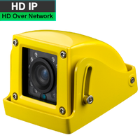 1080P High Resolution Automotive IP Network Camera (TOP-619IPC) thumbnail image