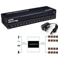 HDMI Splitter 1x16 Support 4K*2K  3D