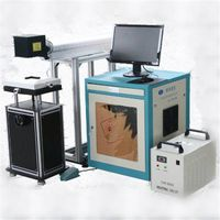 China supply CO2 laser engraving/marking machine