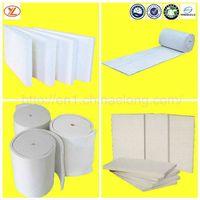 Ceramic fiber blanket for boiler insulation