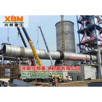 Operating methods of ball mill