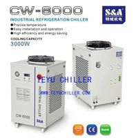 Industrial Water Cooled Chiller CW-6000