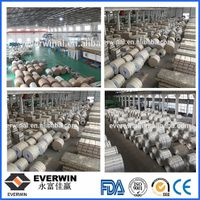 Aluminum coil Alloy 3003 H14 to insulate the metal pipe