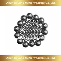 AISI1010 Carbon steel balls
