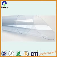 Offset Printing Transparent pvc sheet
