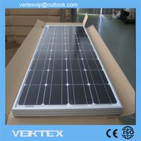 The Complete 350W Mono Solar Panel Pricelist