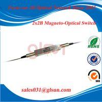 2x2B Magneto-Optical Switch