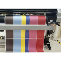 High quality Fast dry 80gsm sublimation transfer paper Supplier