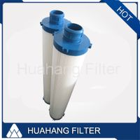 Customized High Flow Water Filter Element thumbnail image