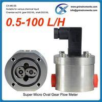 water flow detector,200C water flow detector