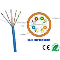 Top Quality Category UTP CAT6