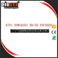8IN1 HDMI&SDI HD/SD ENCODER-ENC3245
