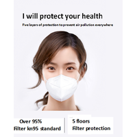 Five layer kn95 protective mask