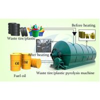 Waste tyre to fuel pyrolysis plant