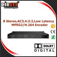 SD and HD MPEG-2 /H.264 Contribution Encoder -ENC3411+