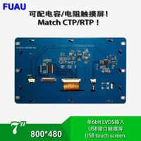 Panel mount lcd monitor,industrial grade, suitable for harsh environment