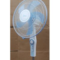 POWDER COATING-FANS