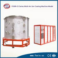 PVD Ceramic Coating Equipment