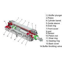 QGBZ Series Adjustable Buffer Heavy Cylinder