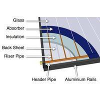 Flat Plate Solar Collectors thumbnail image