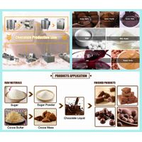 Chocolate Production Line | Automatic Chocolate Making Equipment