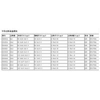 Character LCD module list
