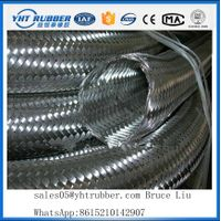 304/316 Stainless Steel Braid for protection of coaxial cables & hoses